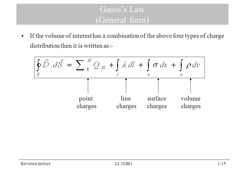 Revision lecture22.3MB11.15 Gauss's Law (General form) If the volume of interest has a combination of the above four types of charge distribution then