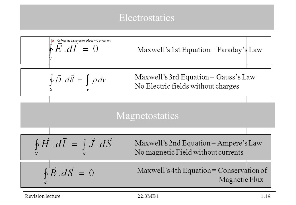 Revision lecture22.3MB11.19 Electrostatics Maxwell's 1st Equation = Faraday's Law Maxwell's 4th Equation = Conservation of Magnetic Flux Maxwell's 3rd Equation = Gauss's Law No Electric fields without charges Maxwell's 2nd Equation = Ampere's Law No magnetic Field without currents Magnetostatics