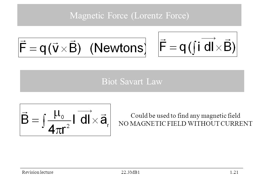 Revision lecture22.3MB11.21 Magnetic Force (Lorentz Force) Biot Savart Law Could be used to find any magnetic field NO MAGNETIC FIELD WITHOUT CURRENT