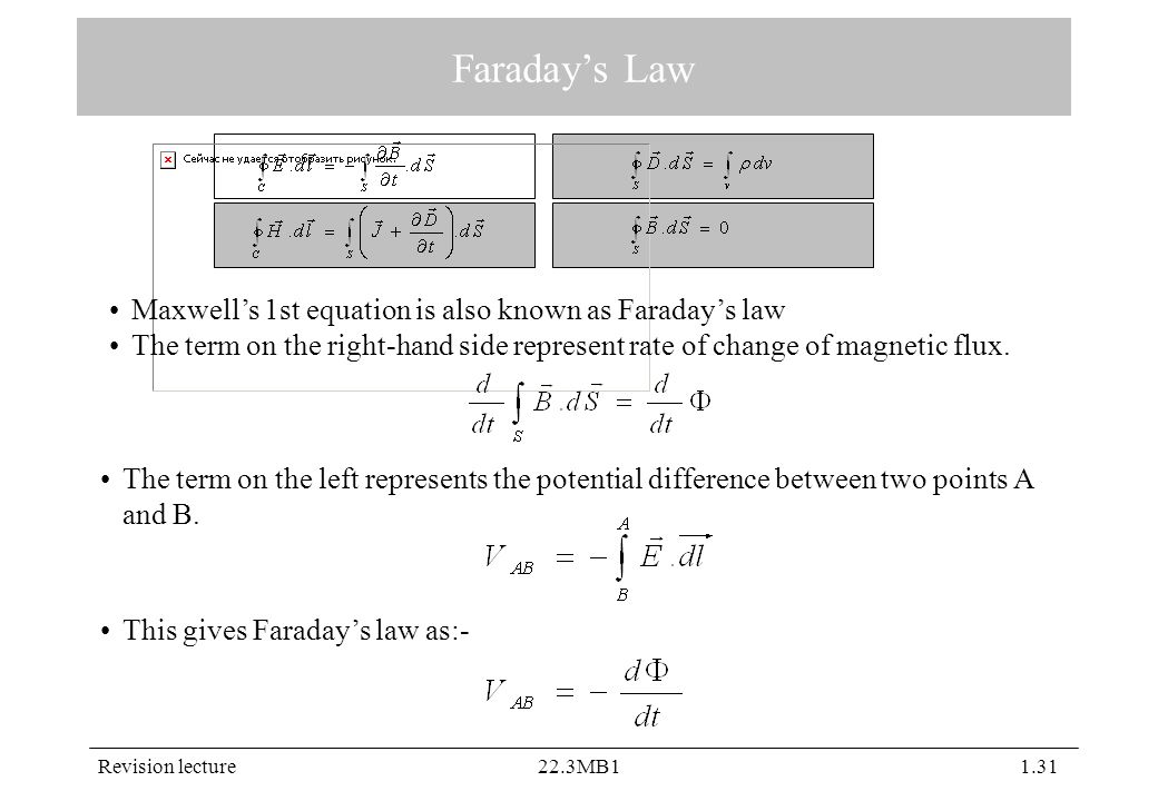Revision lecture22.3MB11.31 Faraday's Law Maxwell's 1st equation is also known as Faraday's law The term on the right-hand side represent rate of change of magnetic flux.