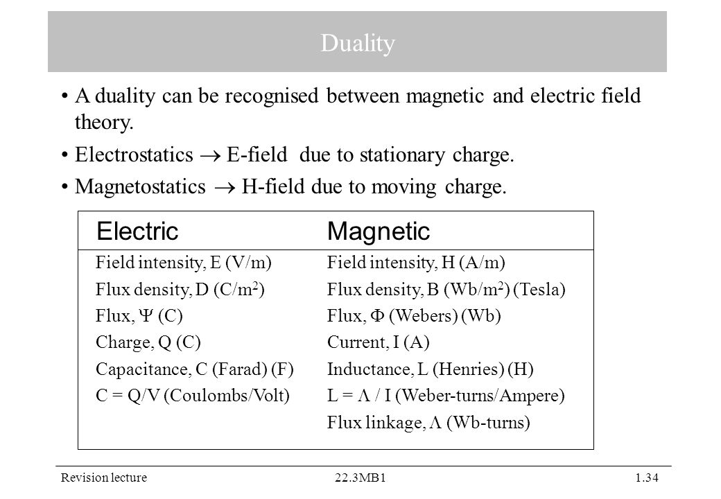 Revision lecture22.3MB11.34 Duality A duality can be recognised between magnetic and electric field theory. Electrostatics  E-field due to stationary