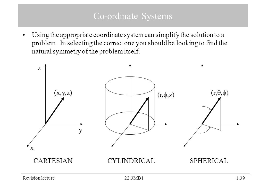 Revision lecture22.3MB11.39 Co-ordinate Systems Using the appropriate coordinate system can simplify the solution to a problem. In selecting the corre