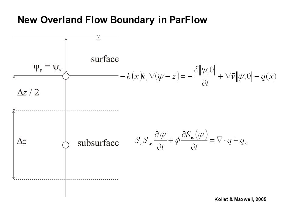 New Overland Flow Boundary in ParFlow Kollet & Maxwell, 2005
