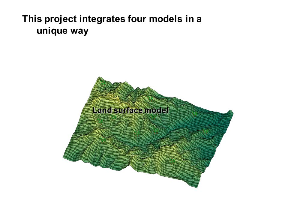 This project integrates four models in a unique way Land surface model