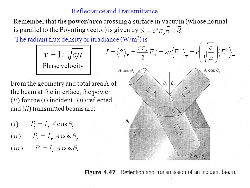 Reflectance and Transmittance Remember that the power/area crossing a surface in vacuum (whose normal is parallel to the Poynting vector) is given by The radiant flux density or irradiance (W/m 2 ) is Phase velocity From the geometry and total area A of the beam at the interface, the power (P) for the (i) incident, (ii) reflected and (ii) transmitted beams are: