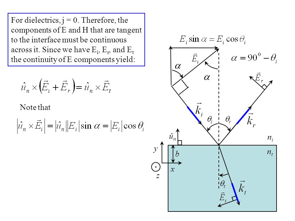 For dielectrics, j = 0. Therefore, the components of E and H that are tangent to the interface must be continuous across it. Since we have E i, E r, a