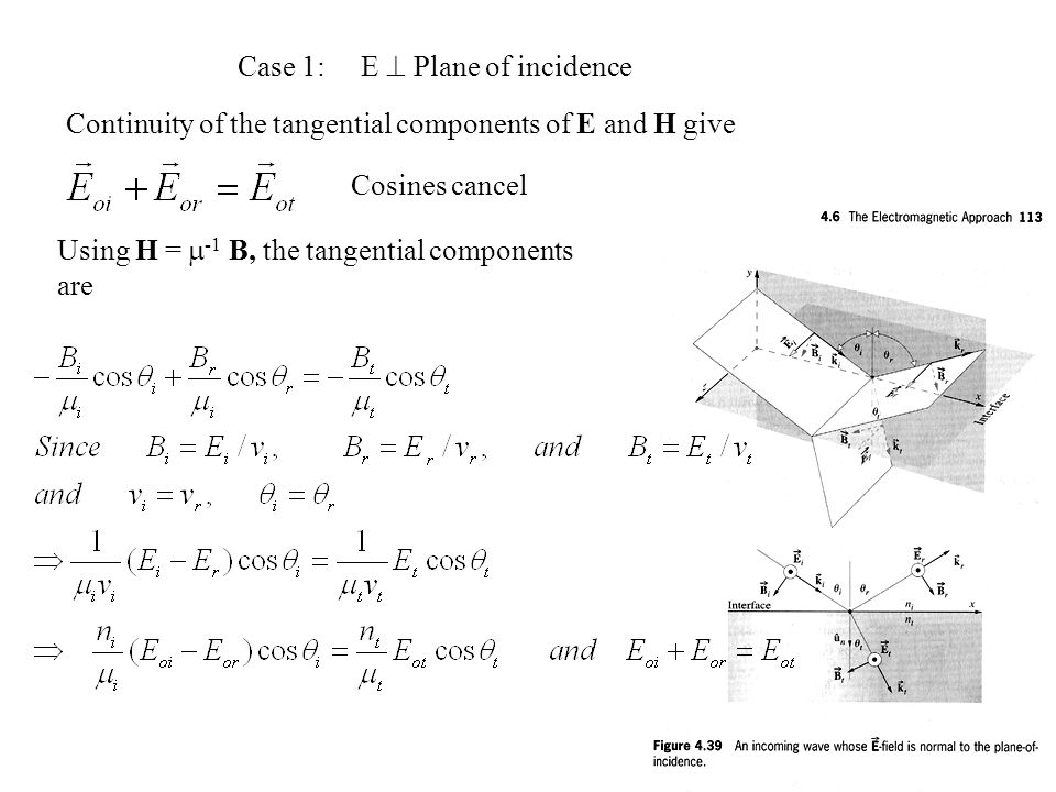 Case 1: E  Plane of incidence Continuity of the tangential components of E and H give Cosines cancel Using H =  -1 B, the tangential components are