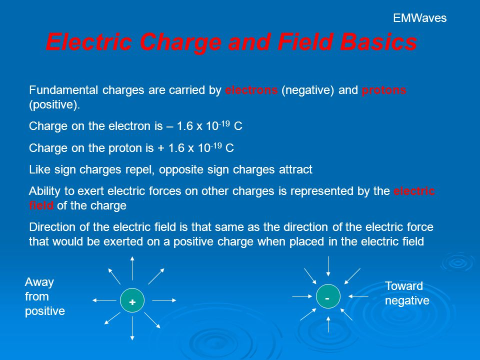 Electric Charge and Field Basics Fundamental charges are carried by electrons (negative) and protons (positive).