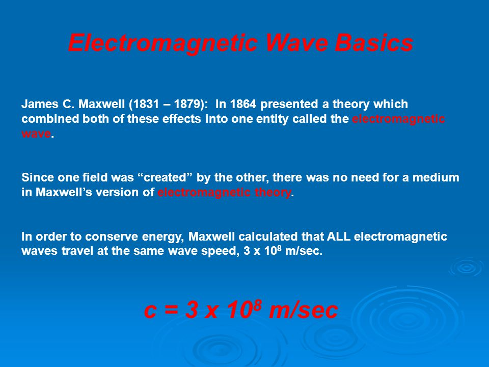 James C. Maxwell (1831 – 1879): In 1864 presented a theory which combined both of these effects into one entity called the electromagnetic wave. Since
