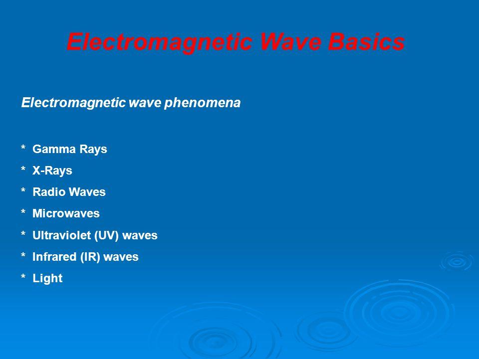 1000010 -8.0001110 -12 Wavelength in meters Electromagnetic Wave Basics The Electromagnetic Spectrum Radio Microwave IR UV X-Ray