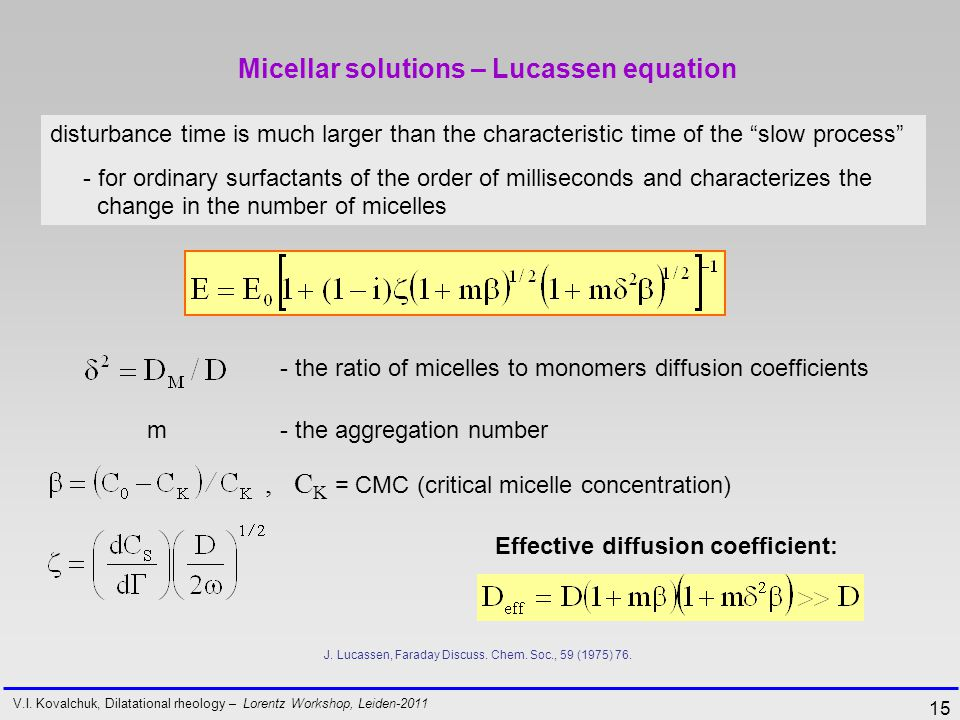 15 Micellar solutions – Lucassen equation V.I.