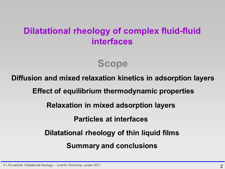 2 Scope Diffusion and mixed relaxation kinetics in adsorption layers Dilatational rheology of complex fluid-fluid interfaces Dilatational rheology of thin liquid films Summary and conclusions V.I.