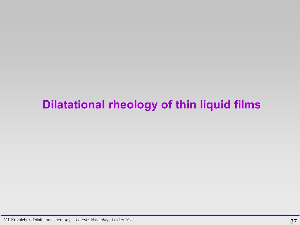 37 Dilatational rheology of thin liquid films V.I.