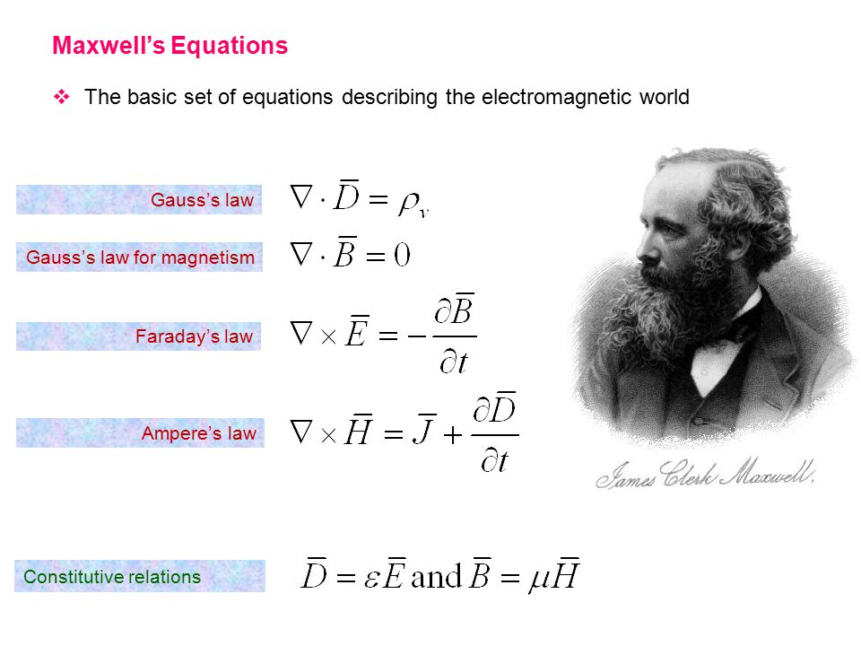 Maxwell's Equations  The basic set of equations describing the electromagnetic world Constitutive relations Gauss's law Gauss's law for magnetism Ampere's law Faraday's law