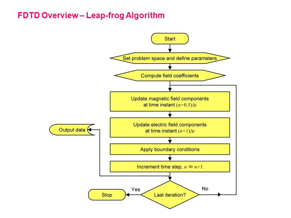 FDTD Overview – Leap-frog Algorithm