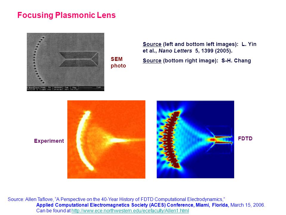 Focusing Plasmonic Lens Source: Allen Taflove, A Perspective on the 40-Year History of FDTD Computational Electrodynamics, Applied Computational Electromagnetics Society (ACES) Conference, Miami, Florida, March 15, 2006.
