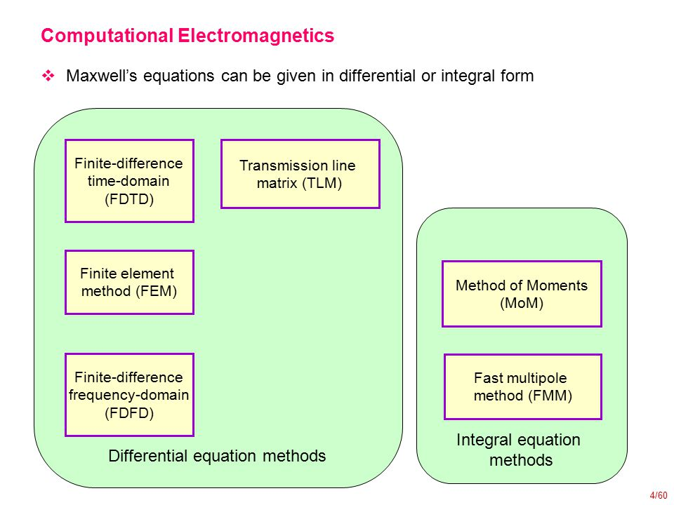 4/60 Integral equation methods Differential equation methods Computational Electromagnetics  Maxwell's equations can be given in differential or integral form Finite-difference time-domain (FDTD) Finite-difference frequency-domain (FDFD) Method of Moments (MoM) Fast multipole method (FMM) Finite element method (FEM) Transmission line matrix (TLM)