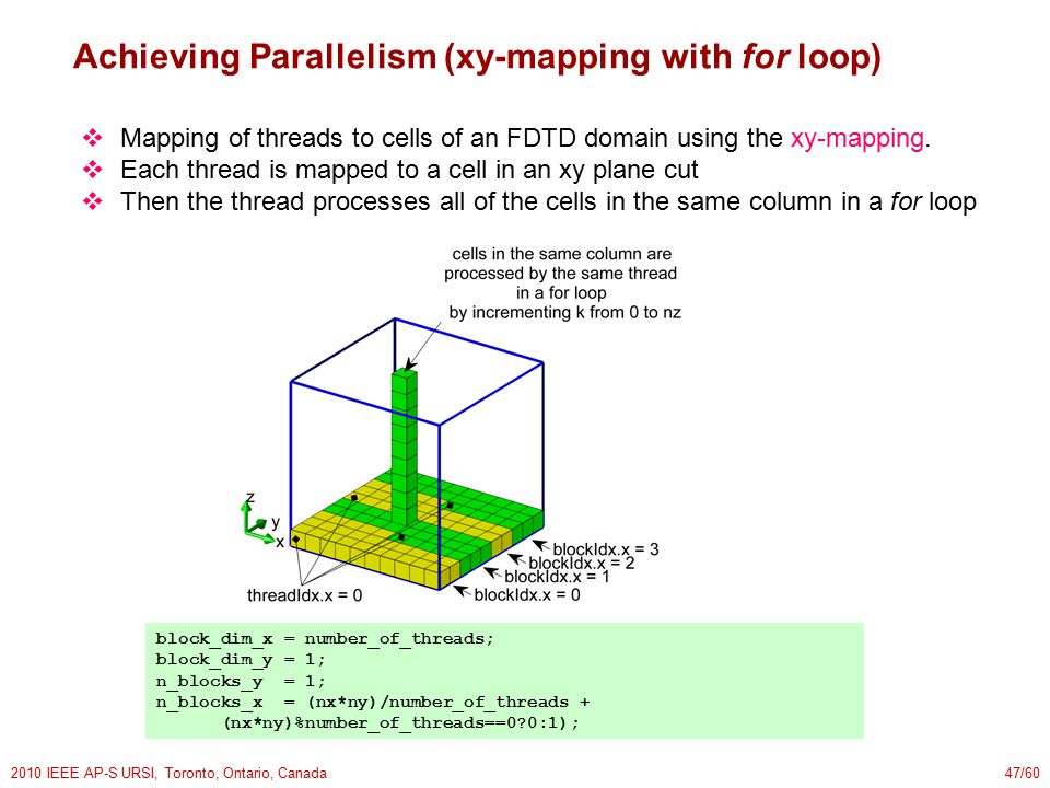 2010 IEEE AP-S URSI, Toronto, Ontario, Canada47/60 Achieving Parallelism (xy-mapping with for loop)  Mapping of threads to cells of an FDTD domain using the xy-mapping.