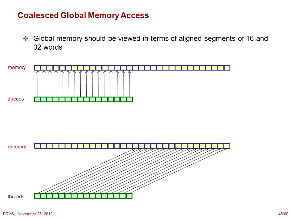 RRVS, November 28, 201048/60 Coalesced Global Memory Access  Global memory should be viewed in terms of aligned segments of 16 and 32 words threads memory threads memory