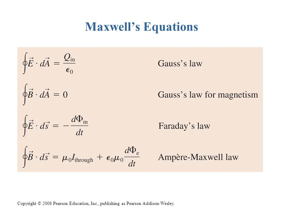 Copyright © 2008 Pearson Education, Inc., publishing as Pearson Addison-Wesley. Maxwell's Equations