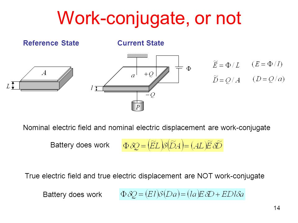 14 Work-conjugate, or not Reference StateCurrent State Battery does work True electric field and true electric displacement are NOT work-conjugate Nominal electric field and nominal electric displacement are work-conjugate Battery does work