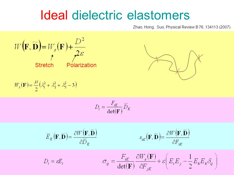 17 Stretch Polarization Ideal dielectric elastomers Zhao, Hong, Suo, Physical Review B 76, 134113 (2007).