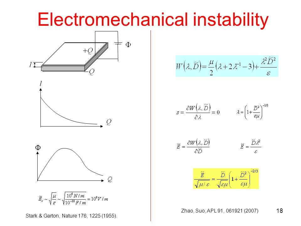 18 Stark & Garton, Nature 176, 1225 (1955). Electromechanical instability  Zhao, Suo, APL 91, 061921 (2007)
