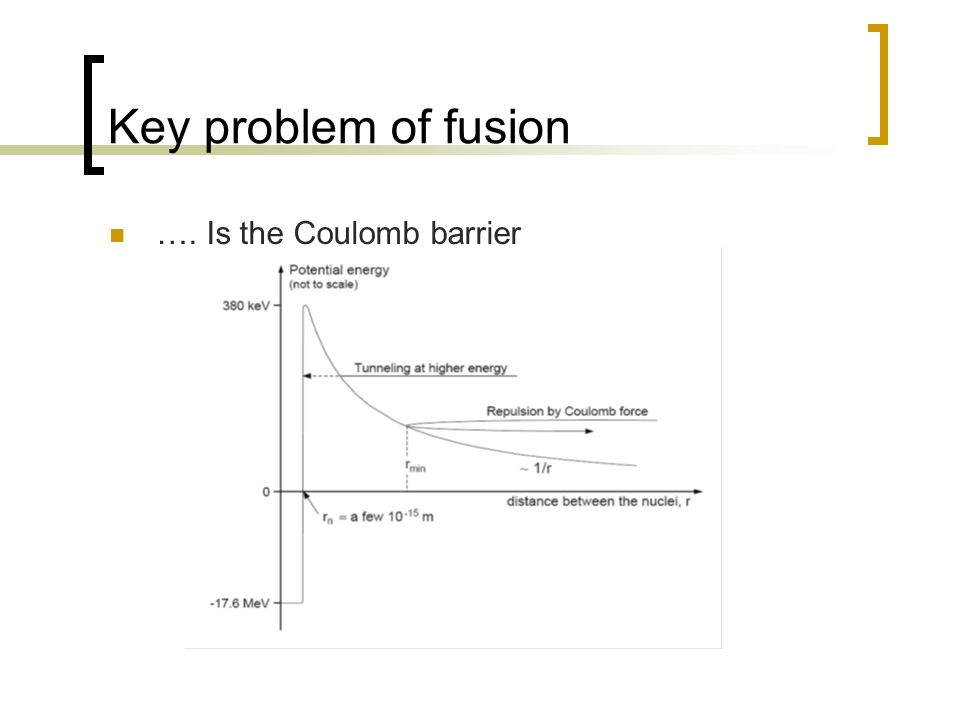 Key problem of fusion …. Is the Coulomb barrier