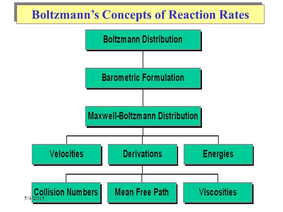 Boltzmann's Concepts of Reaction Rates 5/4/2015