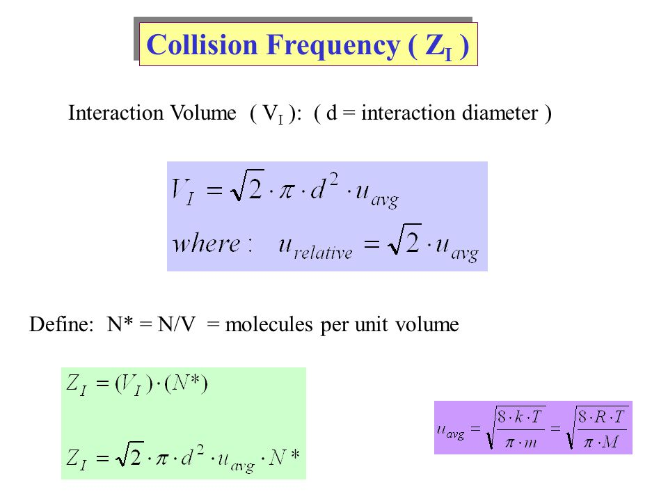 Collision Frequency ( Z I ) Interaction Volume ( V I ): ( d = interaction diameter ) Define: N* = N/V = molecules per unit volume
