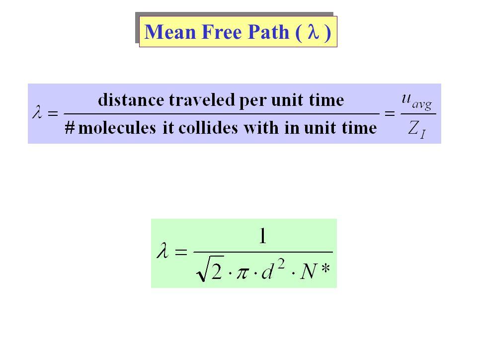 Mean Free Path ( )