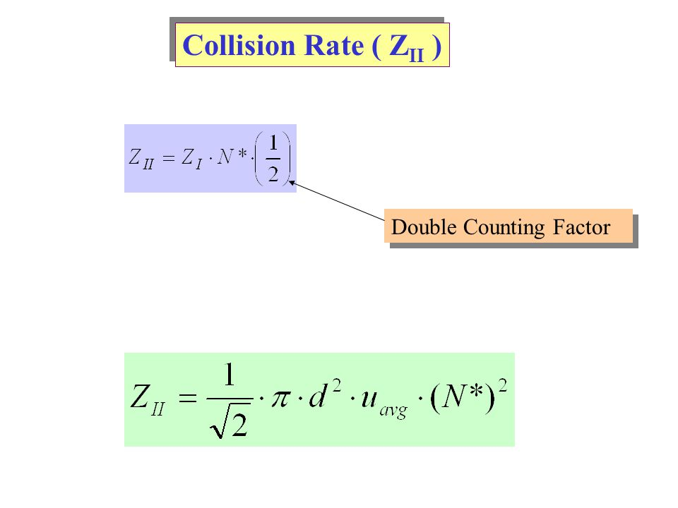 Collision Rate ( Z II ) Double Counting Factor