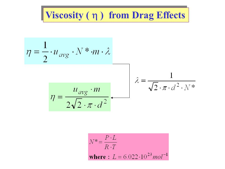 Viscosity (  ) from Drag Effects