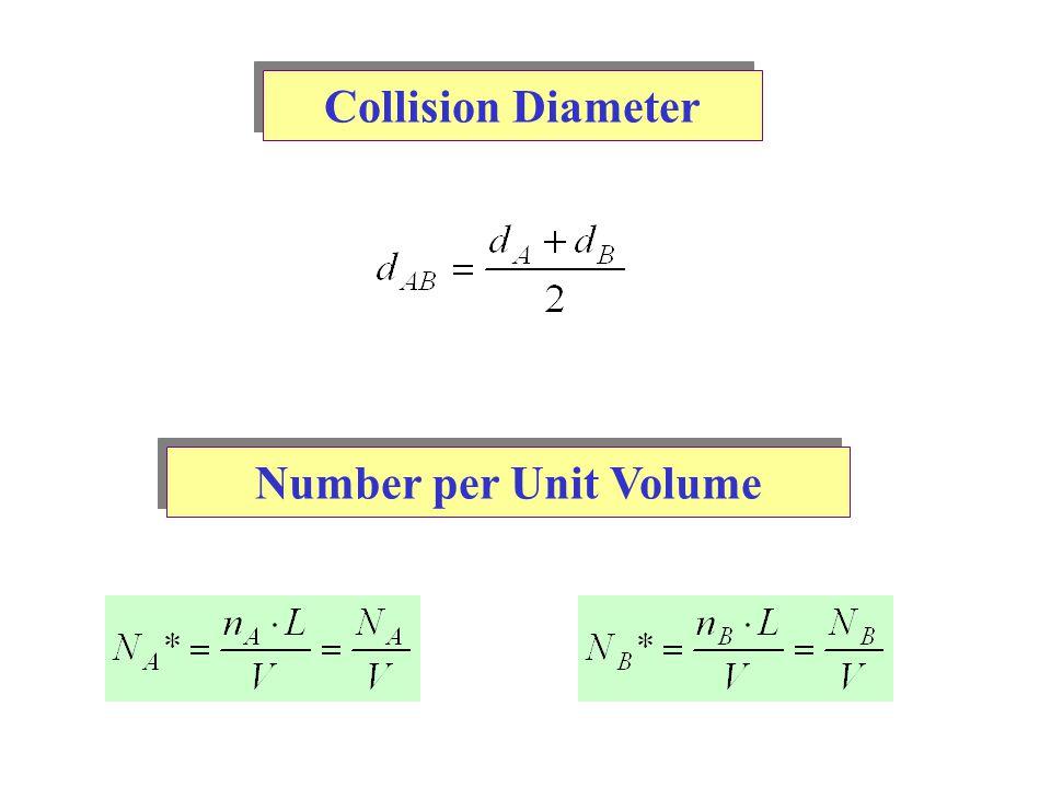 Collision Diameter Number per Unit Volume