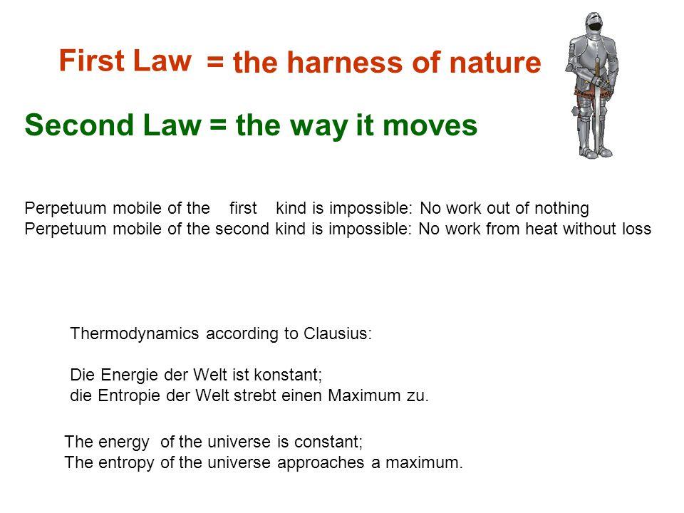First Law Second Law = the way it moves Thermodynamics according to Clausius: Die Energie der Welt ist konstant; die Entropie der Welt strebt einen Ma