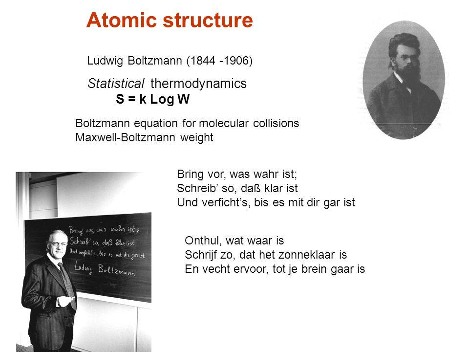 Atomic structure Ludwig Boltzmann (1844 -1906) Statistical thermodynamics S = k Log W Bring vor, was wahr ist; Schreib' so, daß klar ist Und verficht'