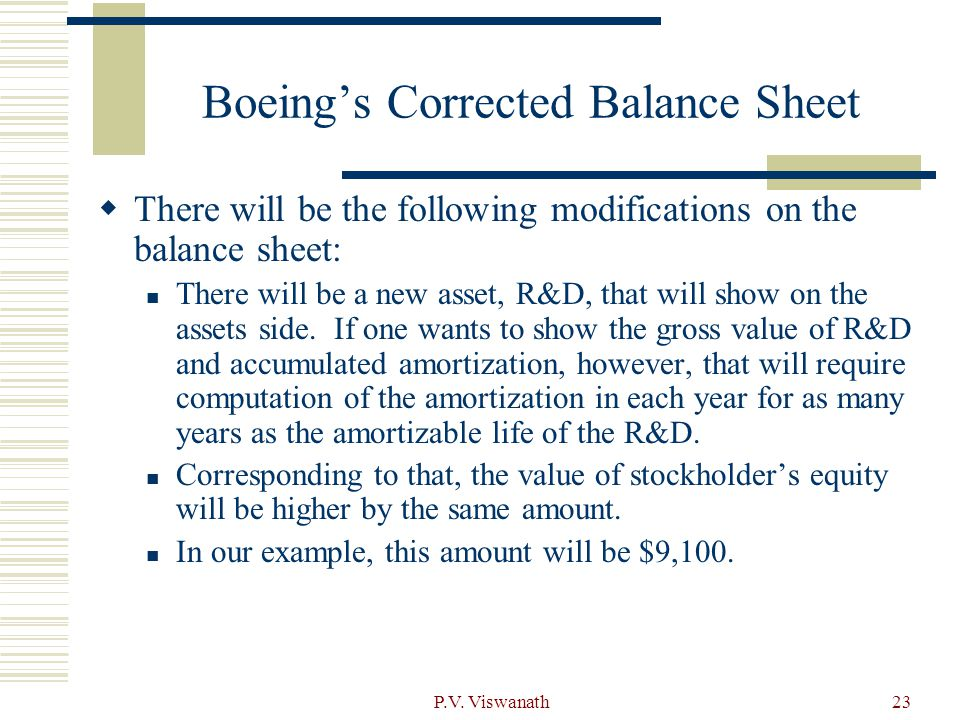 P.V. Viswanath23 Boeing's Corrected Balance Sheet  There will be the following modifications on the balance sheet: There will be a new asset, R&D, th