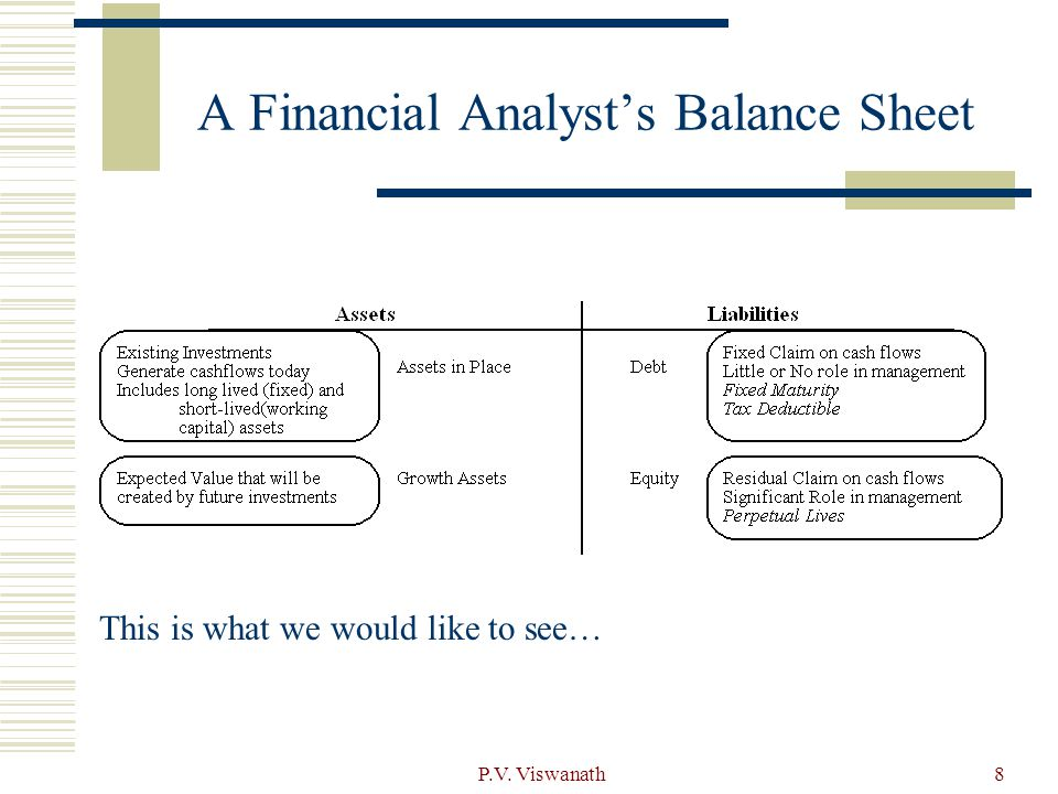 P.V. Viswanath8 A Financial Analyst's Balance Sheet This is what we would like to see…