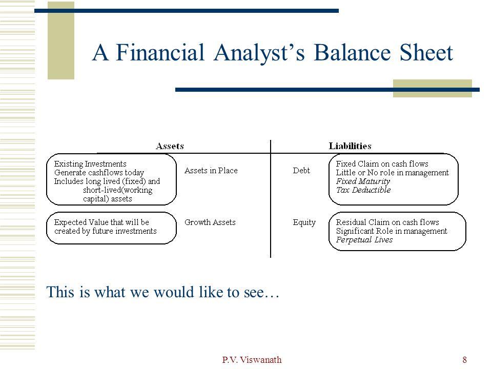 P.V. Viswanath9 The Income Statement