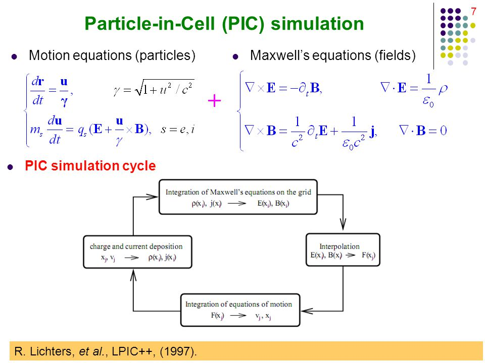 7 Particle-in-Cell (PIC) simulation Motion equations (particles) PIC simulation cycle Maxwell's equations (fields) R.