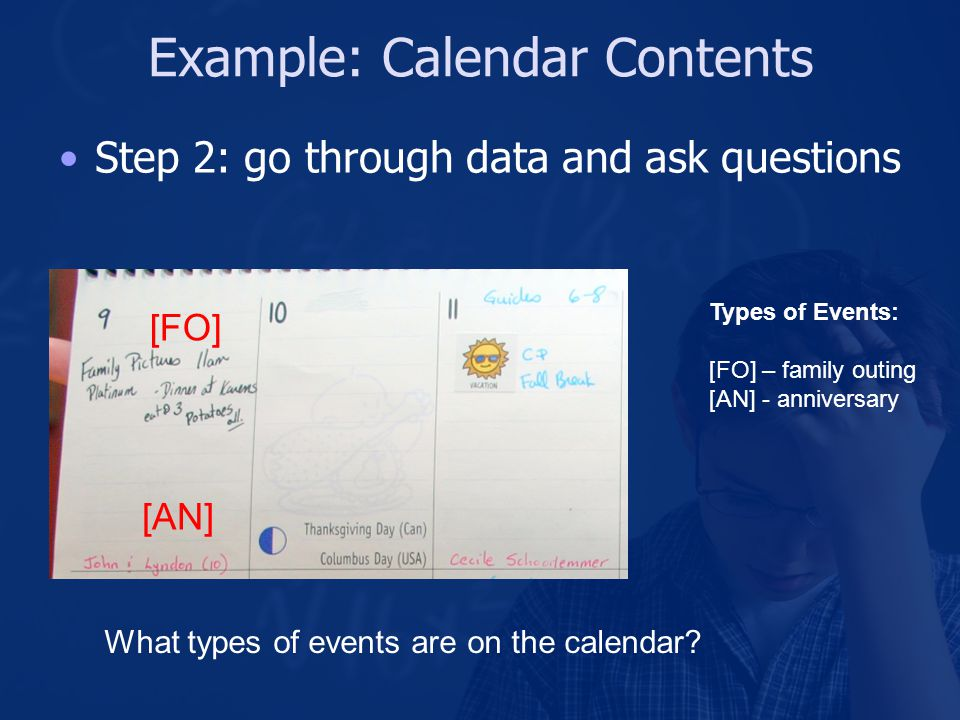 Example: Calendar Contents Step 2: go through data and ask questions What types of events are on the calendar.