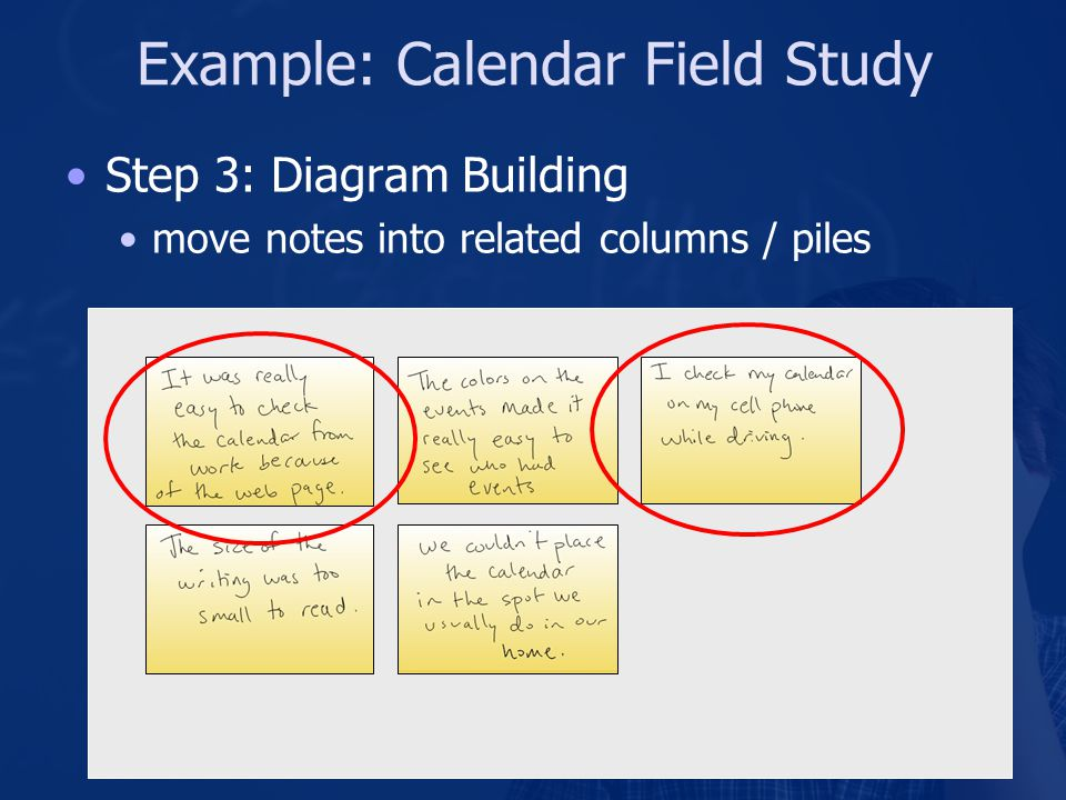 Example: Calendar Field Study Step 3: Diagram Building move notes into related columns / piles
