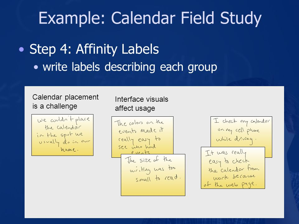 Example: Calendar Field Study Step 4: Affinity Labels write labels describing each group Calendar placement is a challenge Interface visuals affect usage