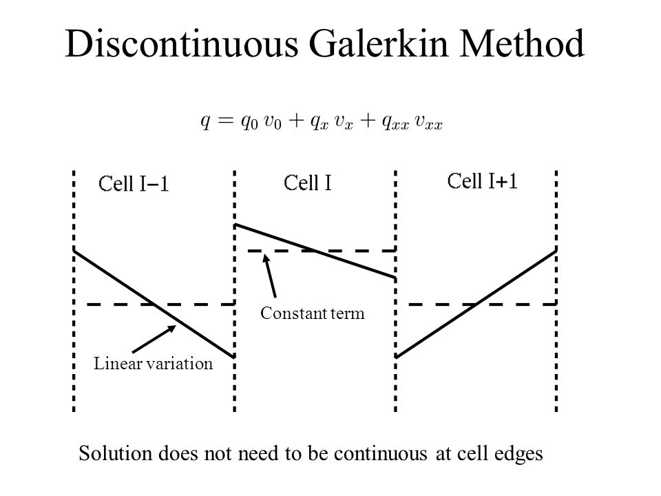 Discontinuous Galerkin Method Linear variation Constant term Solution does not need to be continuous at cell edges