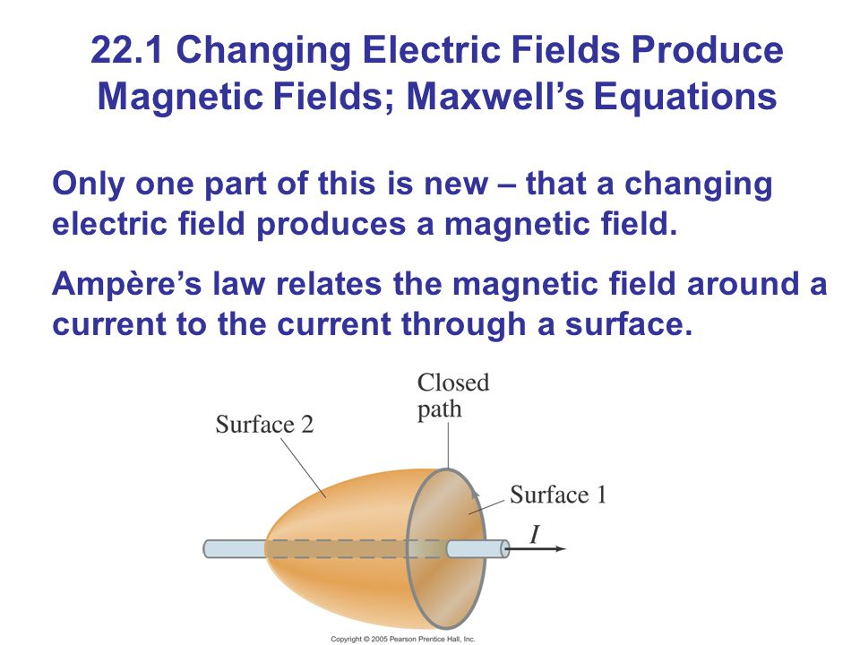 22.1 Changing Electric Fields Produce Magnetic Fields; Maxwell's Equations Only one part of this is new – that a changing electric field produces a magnetic field.