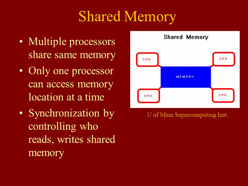 Shared Memory Multiple processors share same memory Only one processor can access memory location at a time Synchronization by controlling who reads, writes shared memory U of Minn Supercomputing Inst.