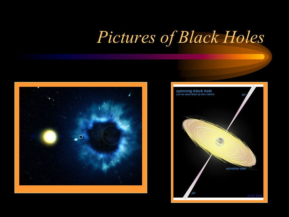 Pictures of Black Holes