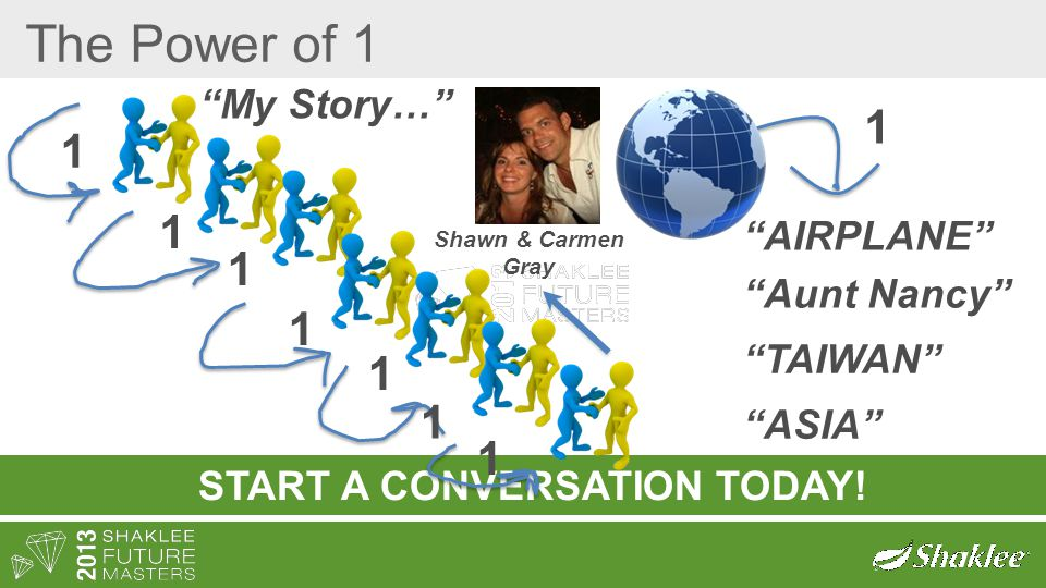 "START A CONVERSATION TODAY! ""My Story…"" Shawn & Carmen Gray ""AIRPLANE"" ""Aunt Nancy"" ""TAIWAN"" ""ASIA"" 1 1 1 1 1 1 1 1"