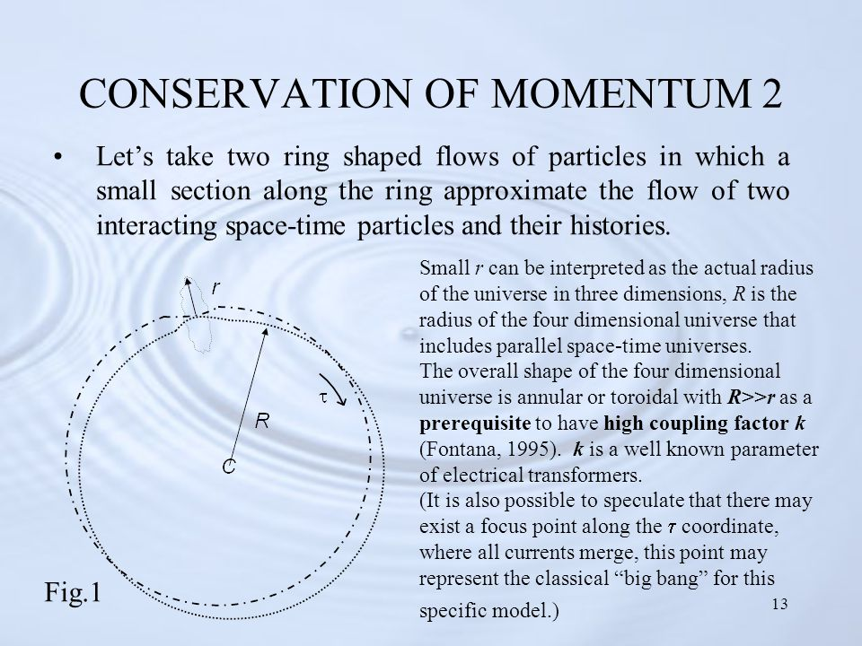 13 CONSERVATION OF MOMENTUM 2 Let's take two ring shaped flows of particles in which a small section along the ring approximate the flow of two intera