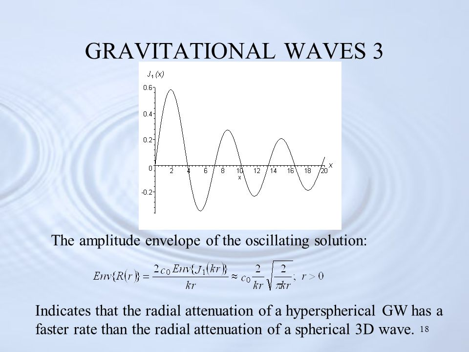 18 GRAVITATIONAL WAVES 3 The amplitude envelope of the oscillating solution: Indicates that the radial attenuation of a hyperspherical GW has a faster